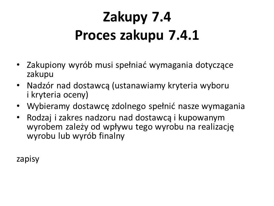Zakupy 7.4 Proces zakupu 7.4.1 Zakupiony wyrób musi spełniać wymagania dotyczące zakupu.