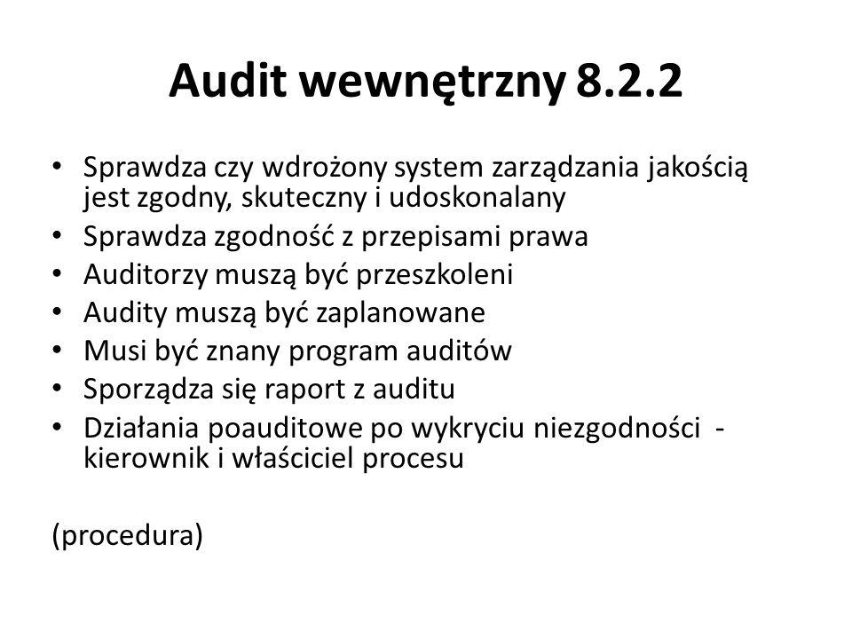 Audit wewnętrzny 8.2.2 Sprawdza czy wdrożony system zarządzania jakością jest zgodny, skuteczny i udoskonalany.
