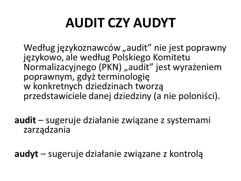 AUDIT CZY AUDYT