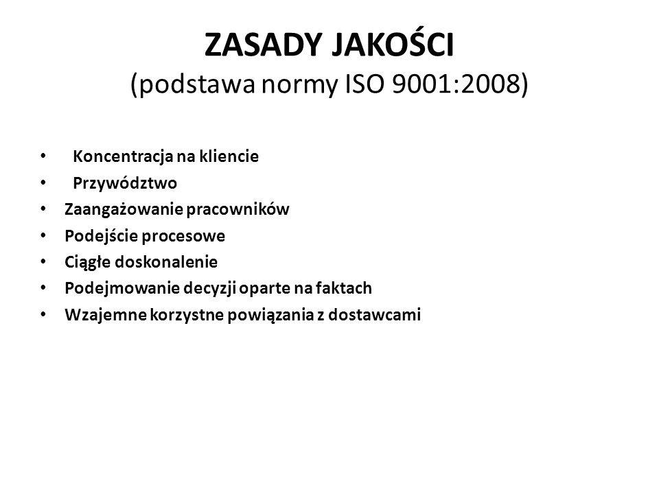 ZASADY JAKOŚCI (podstawa normy ISO 9001:2008)