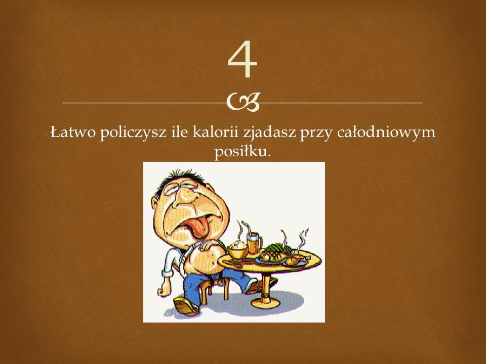Łatwo policzysz ile kalorii zjadasz przy całodniowym posiłku.