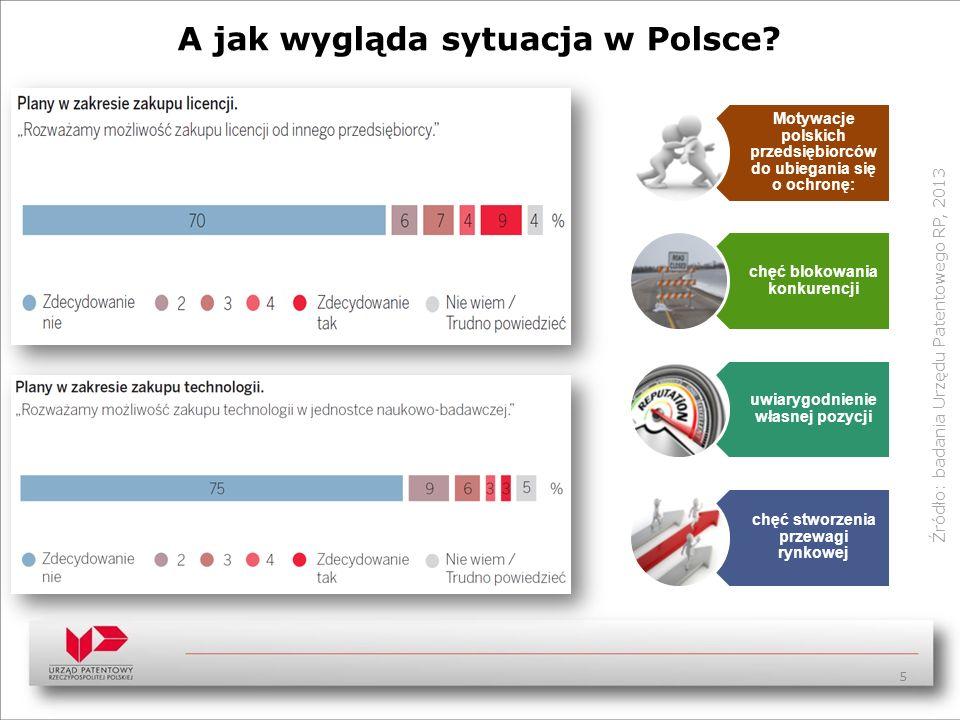 A jak wygląda sytuacja w Polsce