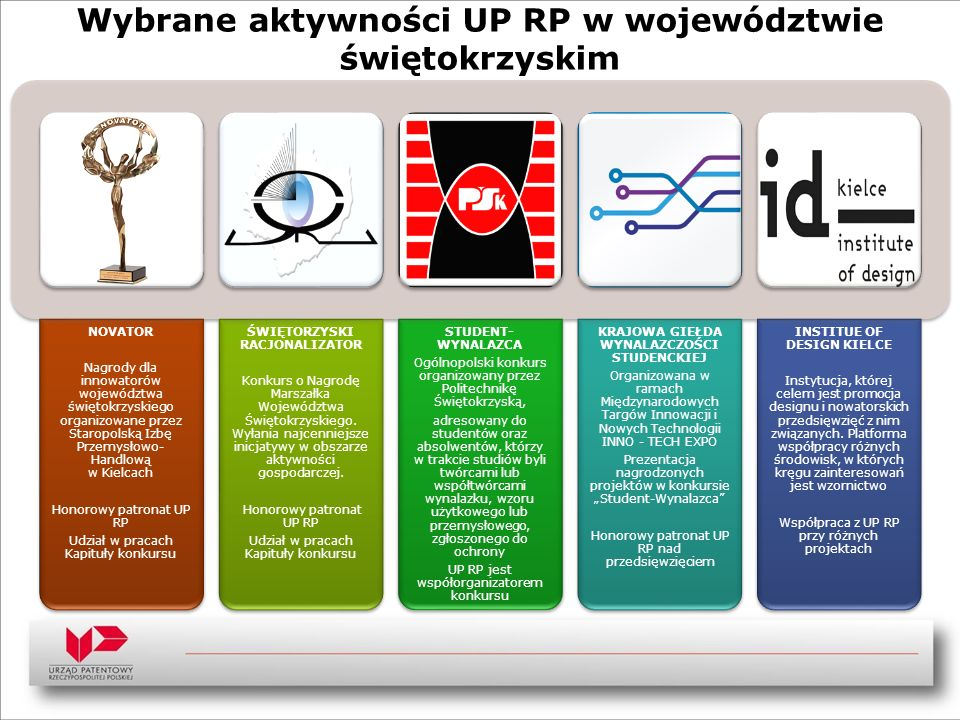 Wybrane aktywności UP RP w województwie świętokrzyskim