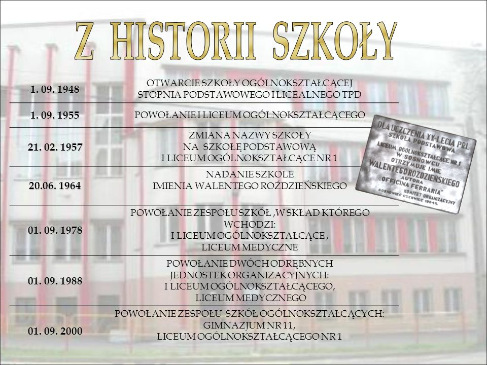 Z HISTORII SZKOŁY 1. 09. 1948. OTWARCIE SZKOŁY OGÓLNOKSZTAŁCĄCEJ STOPNIA PODSTAWOWEGO I LICEALNEGO TPD.
