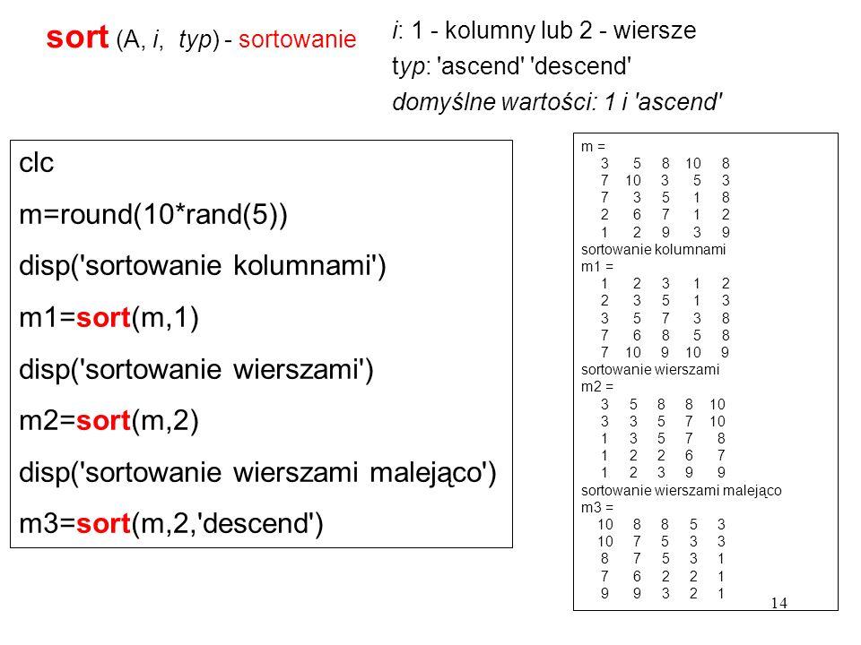 sort (A, i, typ) - sortowanie