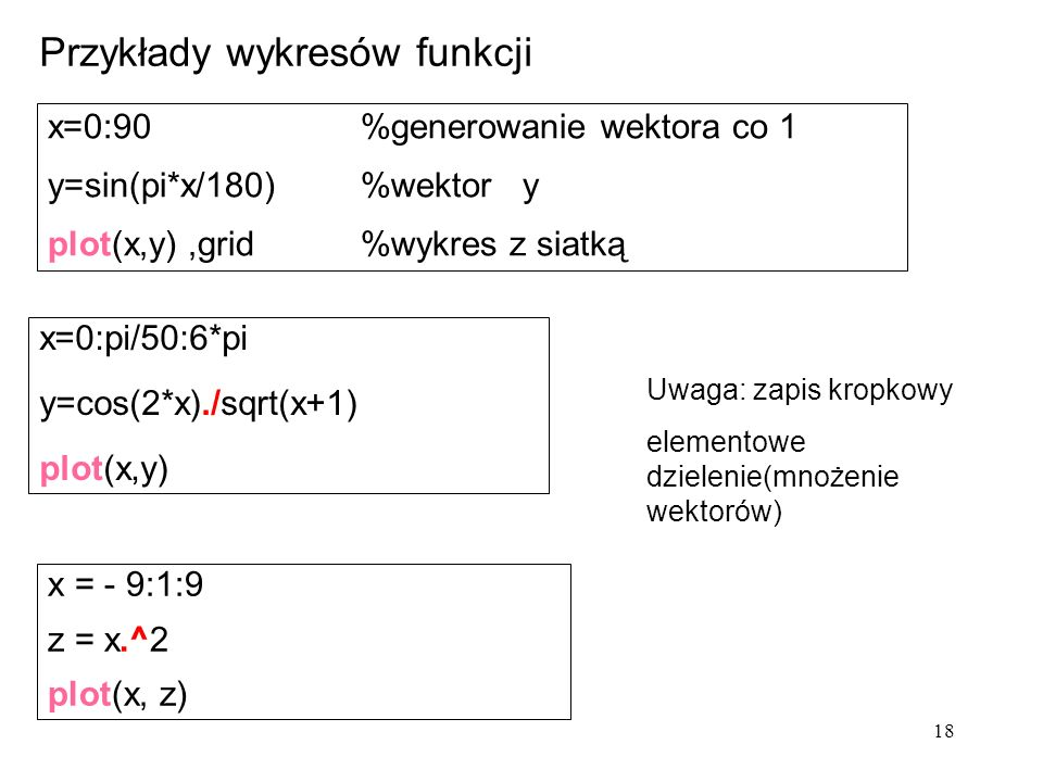 Przykłady wykresów funkcji