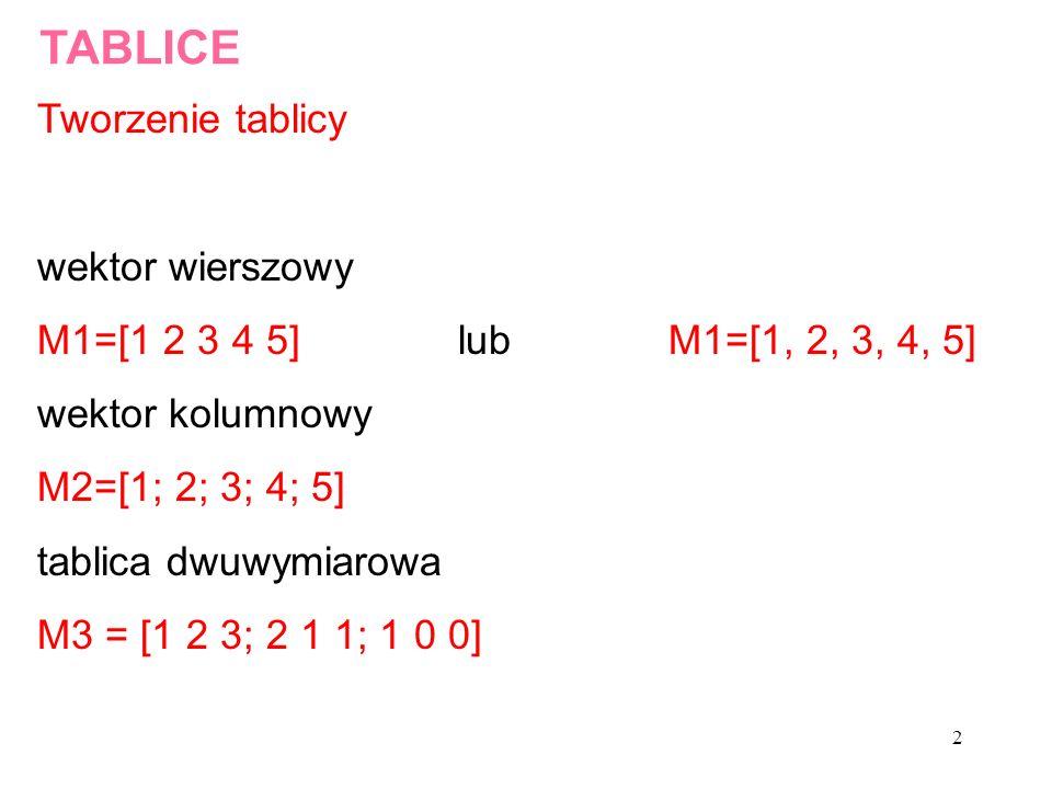 TABLICE Tworzenie tablicy wektor wierszowy