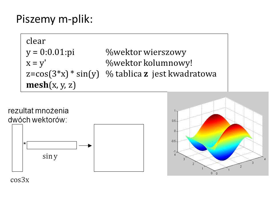 Piszemy m-plik: clear y = 0:0.01:pi %wektor wierszowy
