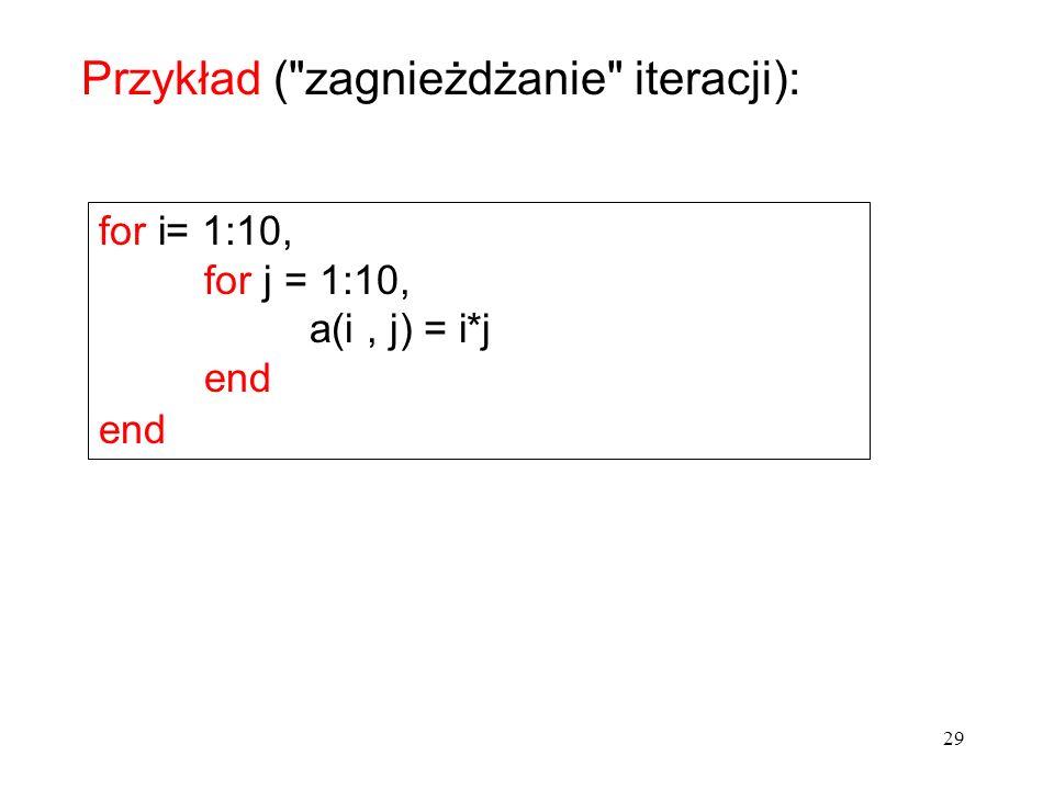 Przykład ( zagnieżdżanie iteracji):