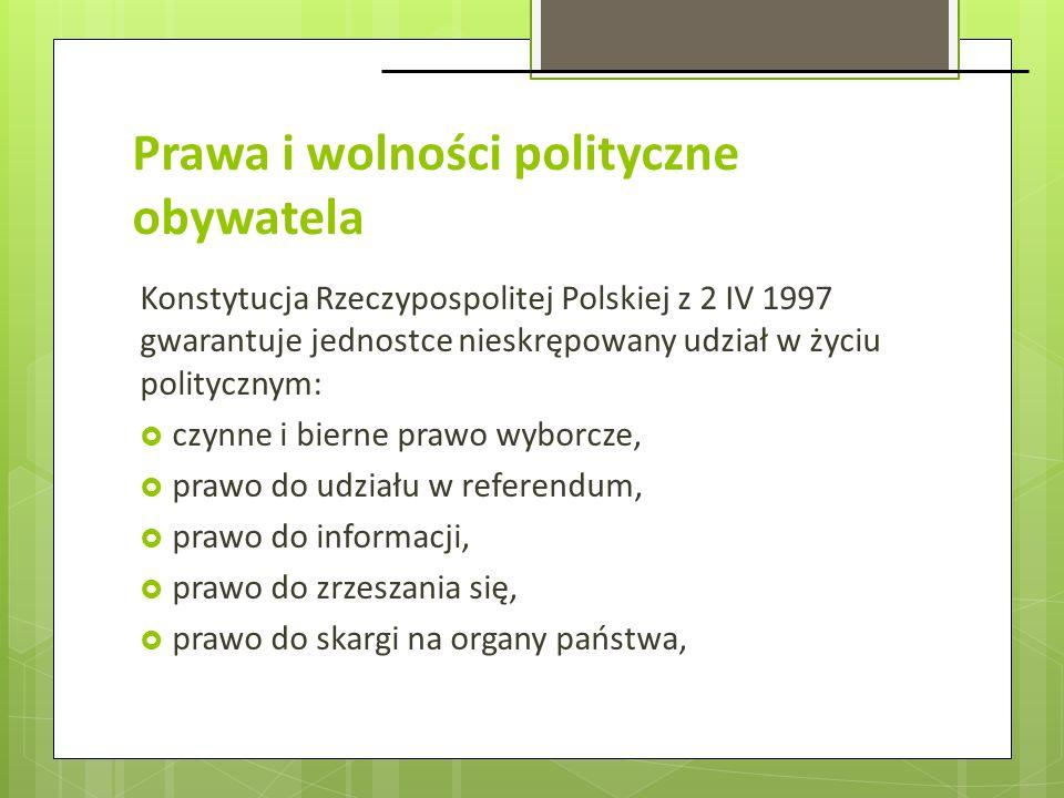 Prawa i wolności polityczne obywatela