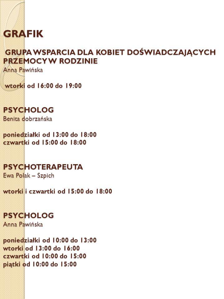 GRAFIK GRUPA WSPARCIA DLA KOBIET DOŚWIADCZAJĄCYCH PRZEMOCY W RODZINIE Anna Pawińska wtorki od 16:00 do 19:00 PSYCHOLOG Benita dobrzańska poniedziałki od 13:00 do 18:00 czwartki od 15:00 do 18:00 PSYCHOTERAPEUTA Ewa Polak – Szpich wtorki i czwartki od 15:00 do 18:00 PSYCHOLOG Anna Pawińska poniedziałki od 10:00 do 13:00 wtorki od 13:00 do 16:00 czwartki od 10:00 do 15:00 piątki od 10:00 do 15:00