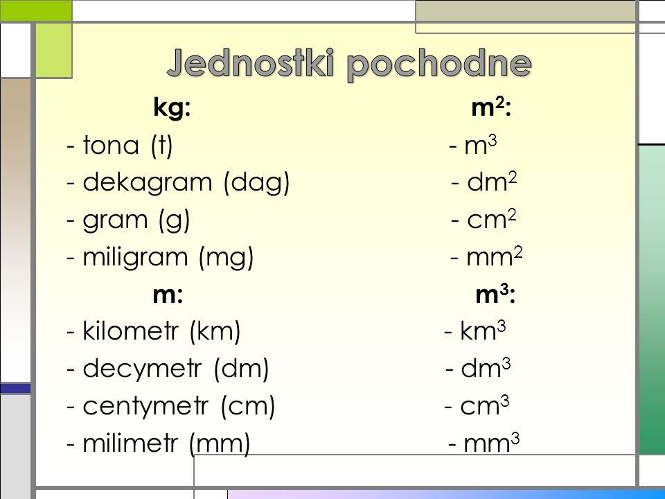 Jednostki pochodne kg: m2: - tona (t) - m3 - dekagram (dag) - dm2