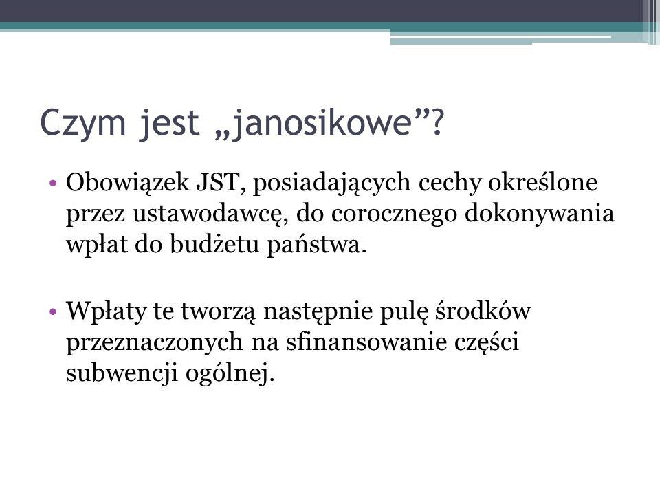 """Czym jest """"janosikowe"""