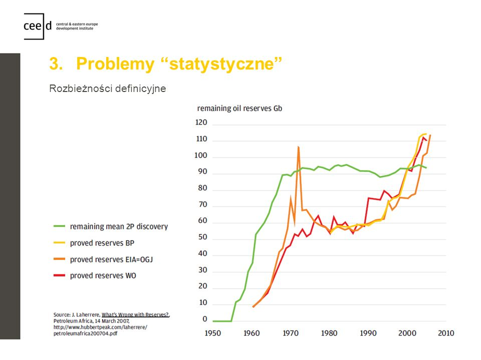 Problemy statystyczne