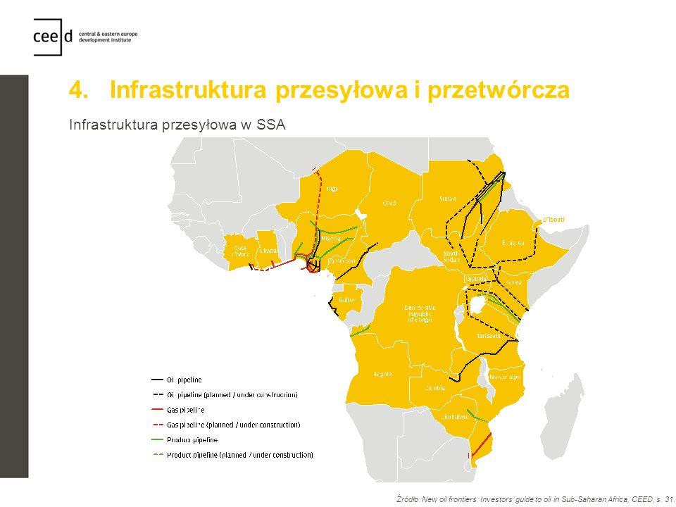 4. Infrastruktura przesyłowa i przetwórcza