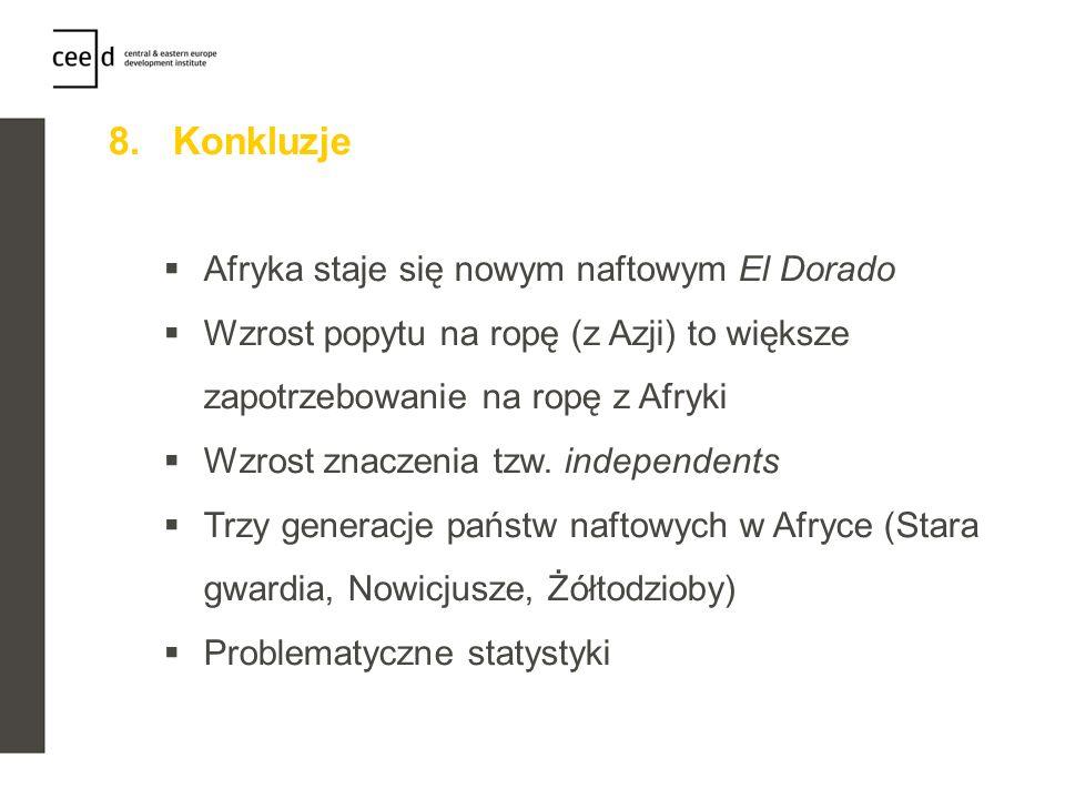 8. Konkluzje Afryka staje się nowym naftowym El Dorado
