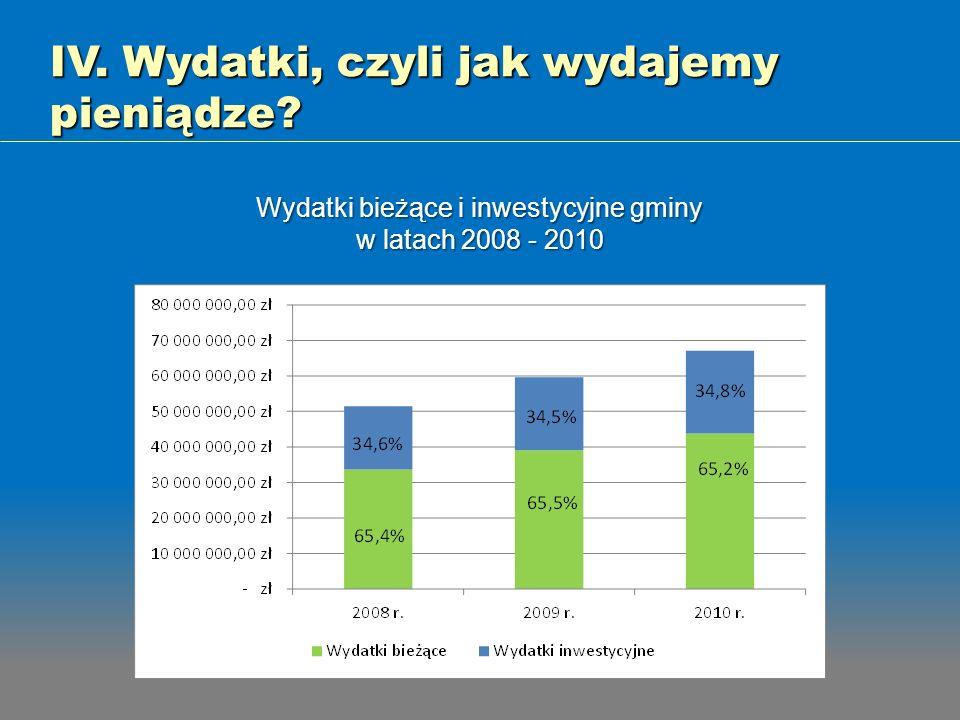 Wydatki bieżące i inwestycyjne gminy w latach 2008 - 2010