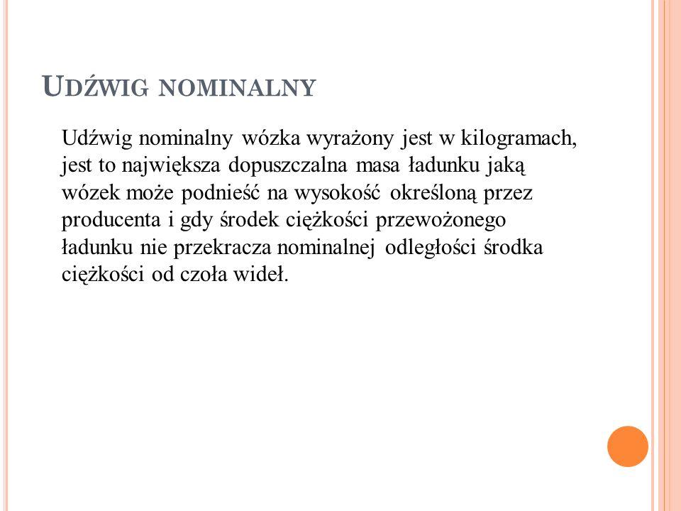 Udźwig nominalny