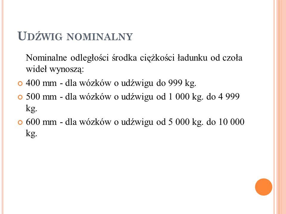 Udźwig nominalny Nominalne odległości środka ciężkości ładunku od czoła wideł wynoszą: 400 mm - dla wózków o udźwigu do 999 kg.