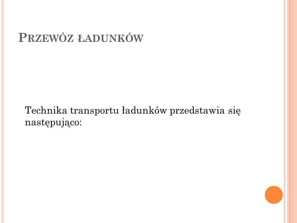 Przewóz ładunków Technika transportu ładunków przedstawia się następująco: