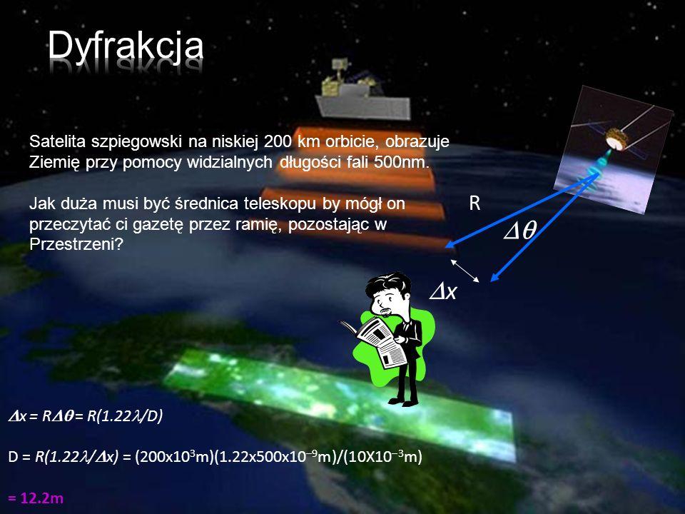 Dyfrakcja Satelita szpiegowski na niskiej 200 km orbicie, obrazuje Ziemię przy pomocy widzialnych długości fali 500nm.