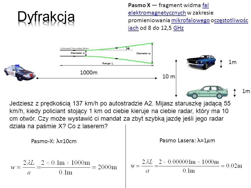 Pasmo X — fragment widma fal elektromagnetycznych w zakresie promieniowania mikrofalowego oczęstotliwościach od 8 do 12,5 GHz