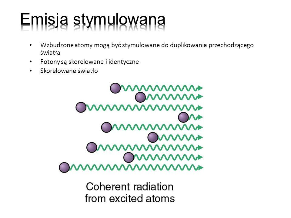 Emisja stymulowana Wzbudzone atomy mogą być stymulowane do duplikowania przechodzącego światła. Fotony są skorelowane i identyczne.
