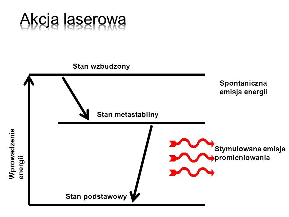 Akcja laserowa Stan wzbudzony Spontaniczna emisja energii