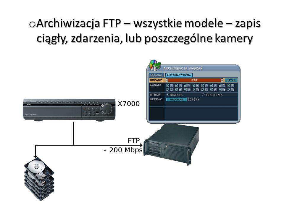 Archiwizacja FTP – wszystkie modele – zapis ciągły, zdarzenia, lub poszczególne kamery