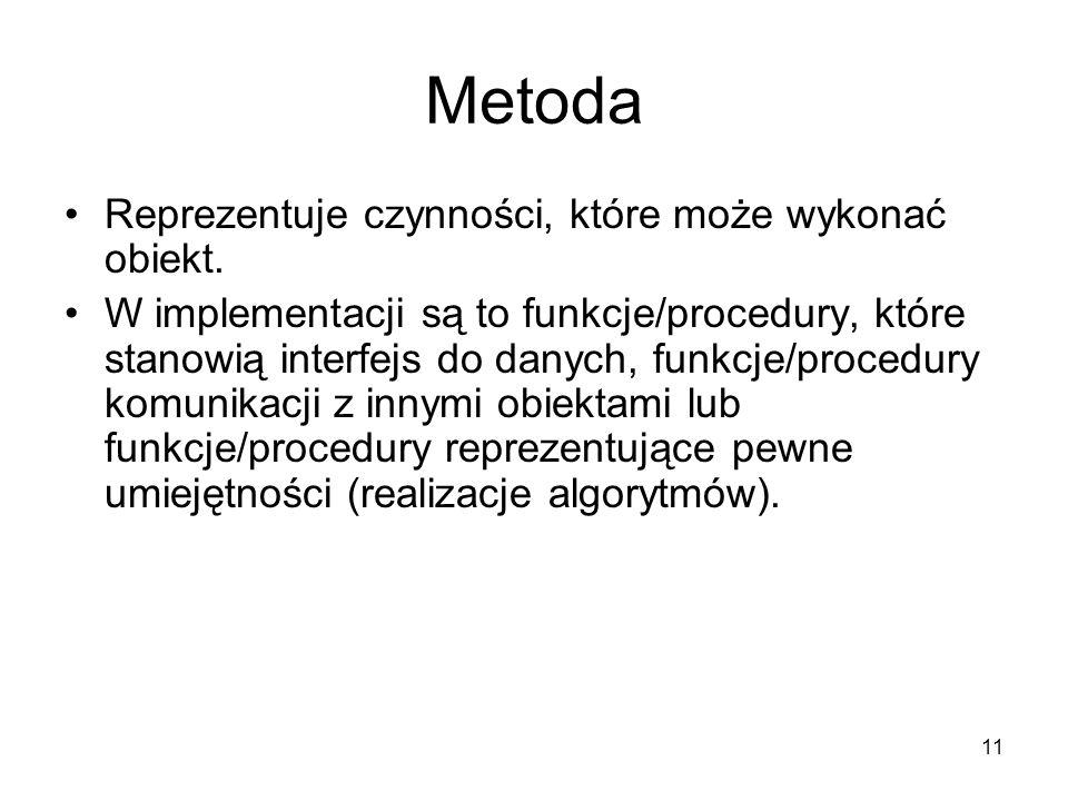 Metoda Reprezentuje czynności, które może wykonać obiekt.