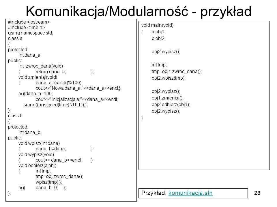 Komunikacja/Modularność - przykład