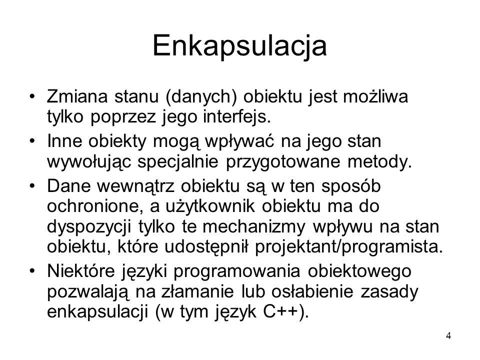 Enkapsulacja Zmiana stanu (danych) obiektu jest możliwa tylko poprzez jego interfejs.