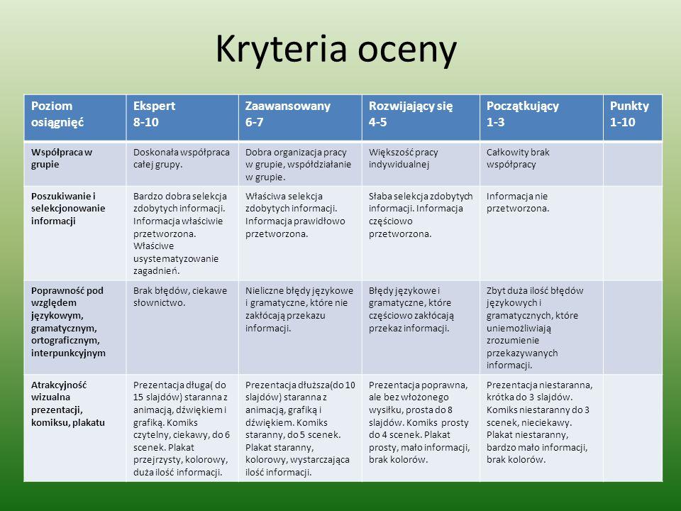 Kryteria oceny Poziom osiągnięć Ekspert 8-10 Zaawansowany 6-7