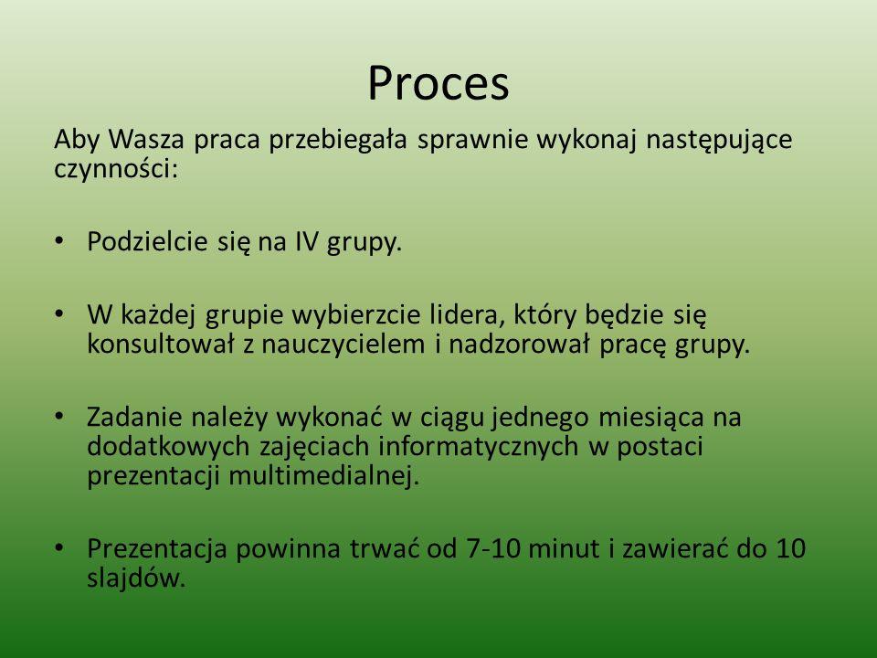 Proces Aby Wasza praca przebiegała sprawnie wykonaj następujące czynności: Podzielcie się na IV grupy.