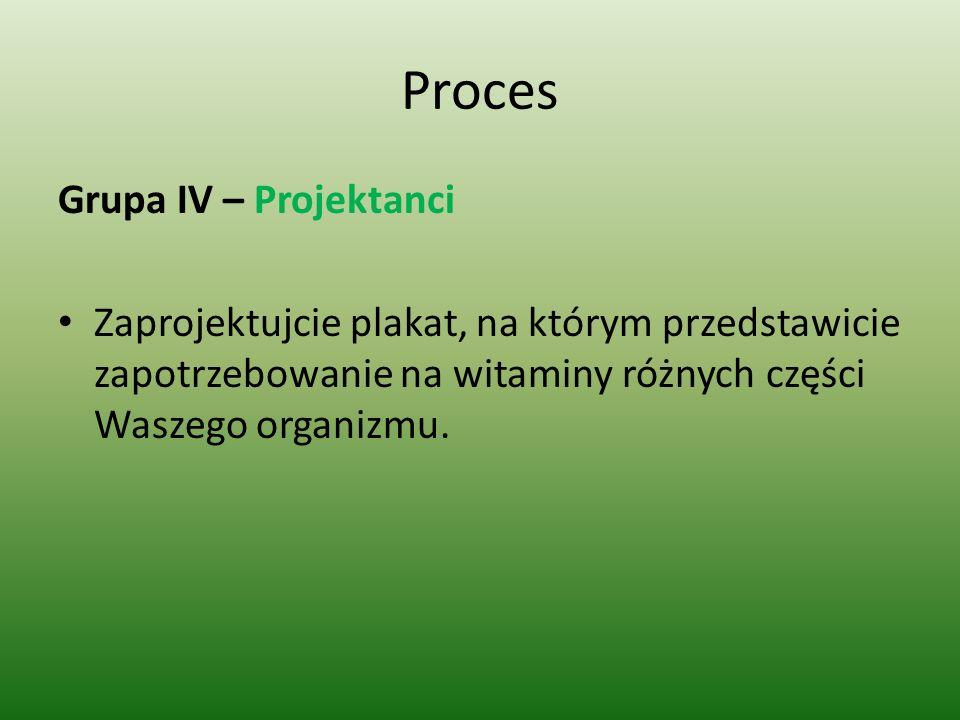 Proces Grupa IV – Projektanci