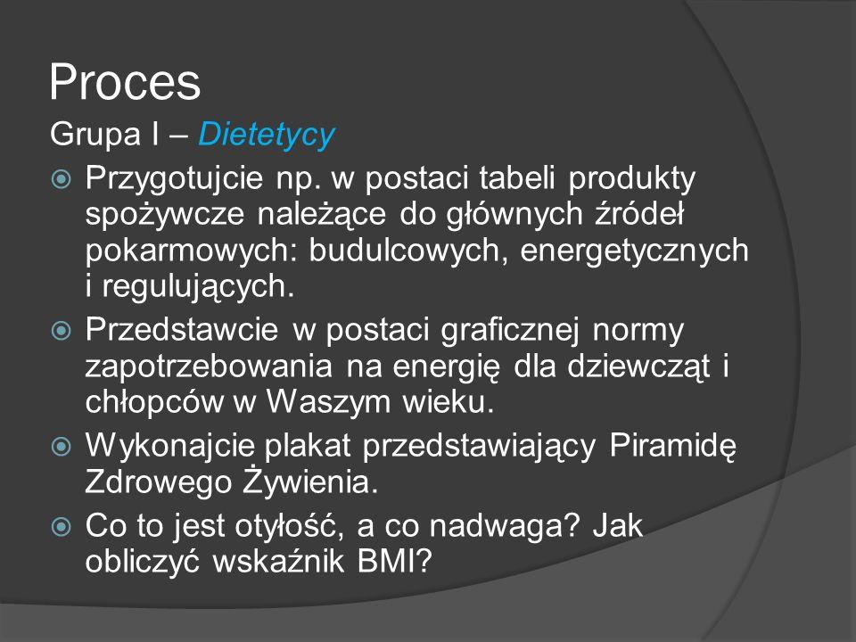 Proces Grupa I – Dietetycy