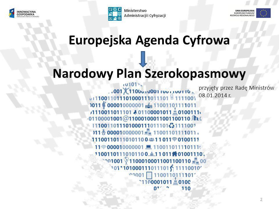 Europejska Agenda Cyfrowa Narodowy Plan Szerokopasmowy