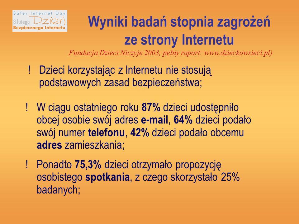 Wyniki badań stopnia zagrożeń ze strony Internetu