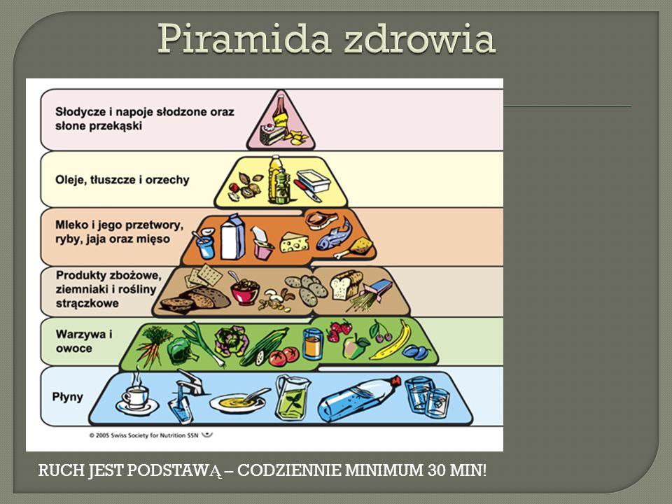 Piramida zdrowia RUCH JEST PODSTAWĄ – CODZIENNIE MINIMUM 30 MIN!