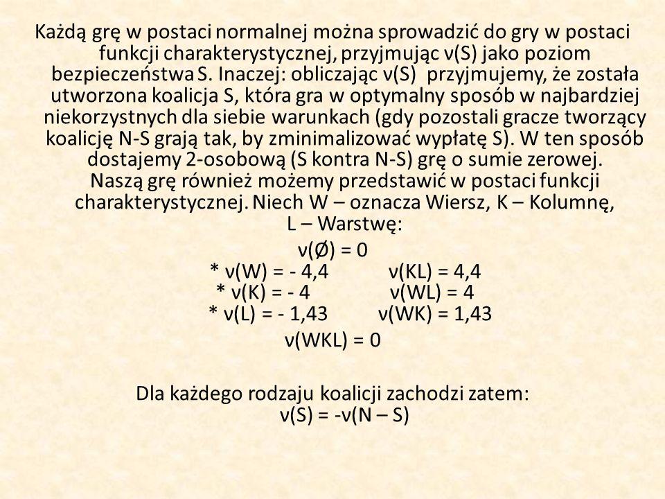 Każdą grę w postaci normalnej można sprowadzić do gry w postaci funkcji charakterystycznej, przyjmując ν(S) jako poziom bezpieczeństwa S.