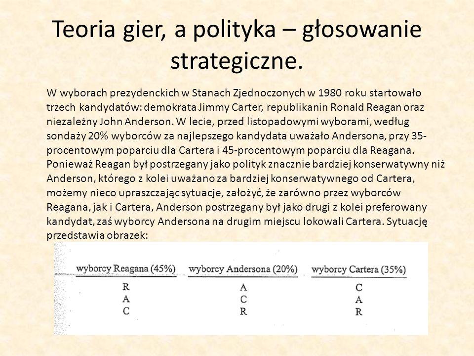 Teoria gier, a polityka – głosowanie strategiczne.