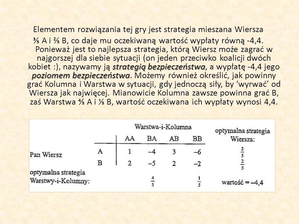 Elementem rozwiązania tej gry jest strategia mieszana Wiersza ⅗ A i ⅖ B, co daje mu oczekiwaną wartość wypłaty równą -4,4.