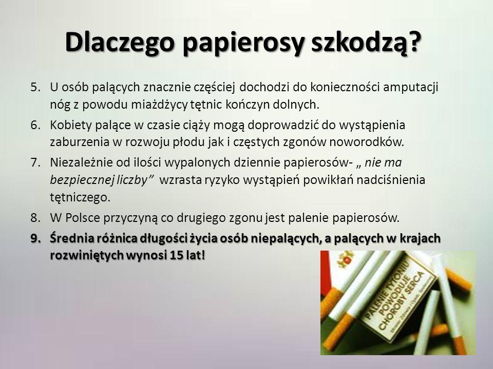 Dlaczego papierosy szkodzą