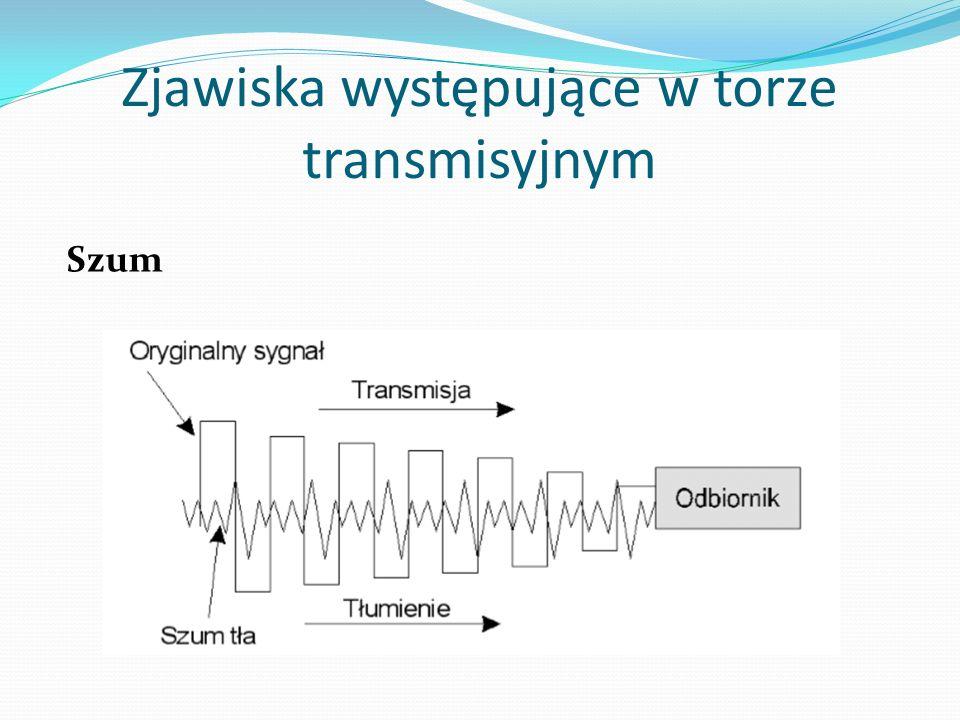 Zjawiska występujące w torze transmisyjnym