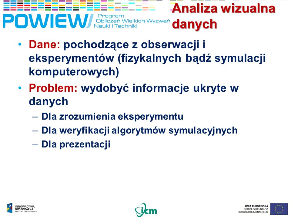 Analiza wizualna danych