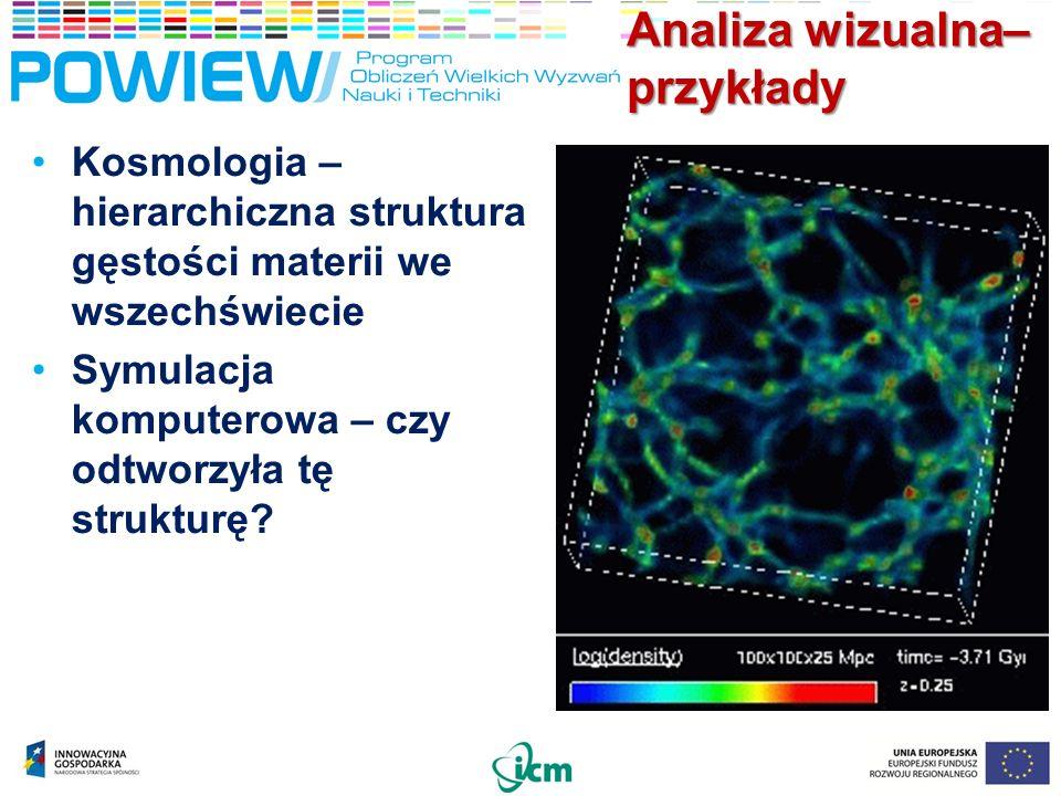 Analiza wizualna– przykłady