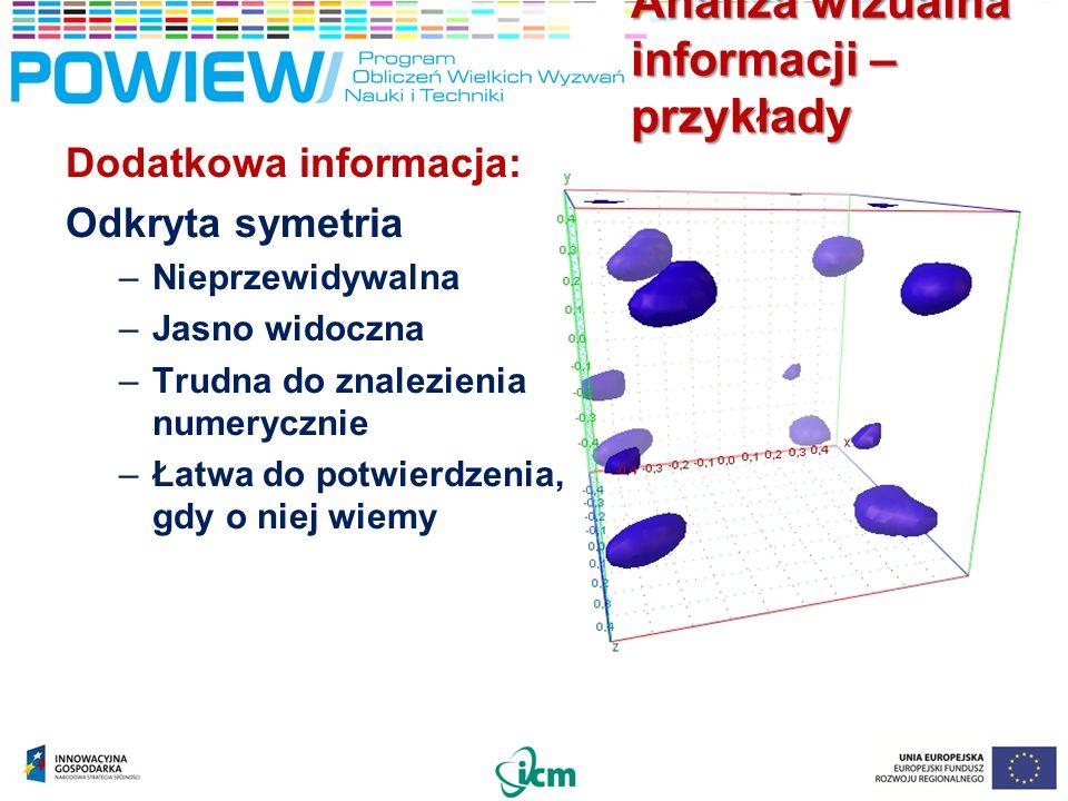 Analiza wizualna informacji – przykłady