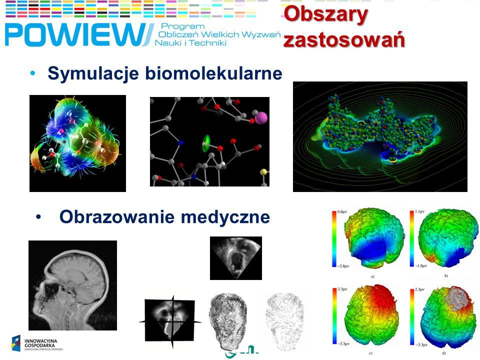 Obszary zastosowań Symulacje biomolekularne Obrazowanie medyczne