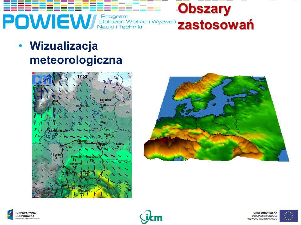 Obszary zastosowań Wizualizacja meteorologiczna