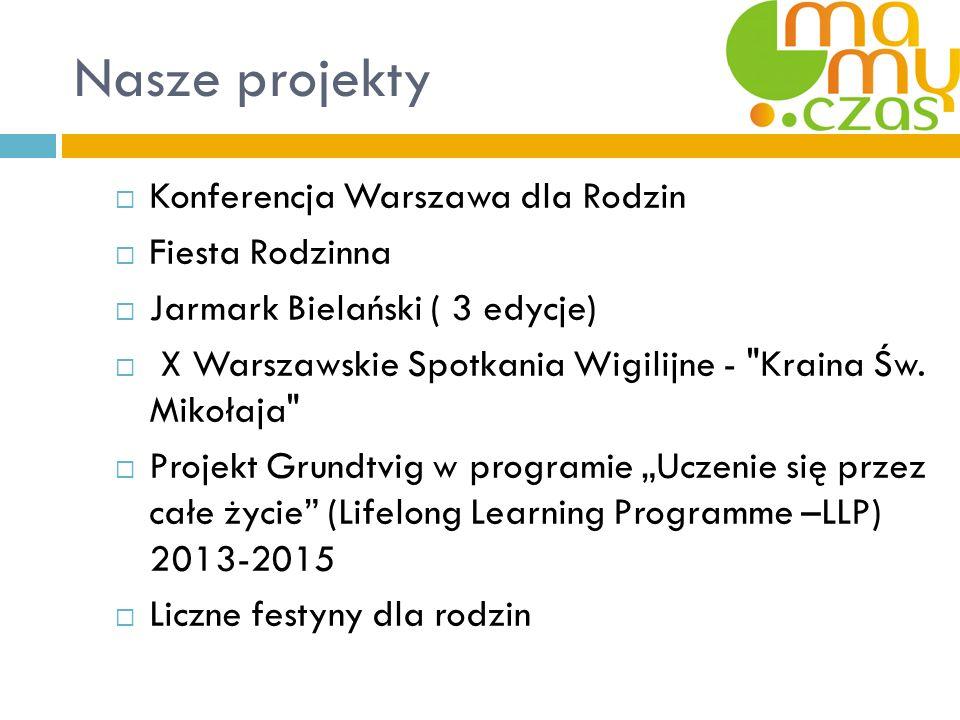 Nasze projekty Konferencja Warszawa dla Rodzin Fiesta Rodzinna